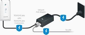 UBIQUITI POE INJECT ADAPTER Input 100 – 240 Output DC dc 48V, 24V o 15V
